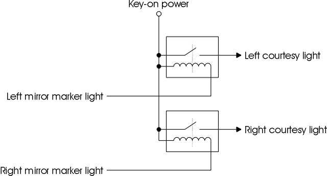 cornering lights Interior Light Wiring Diagram