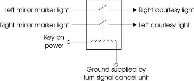 cornering lights Light Fixture Wiring Diagram