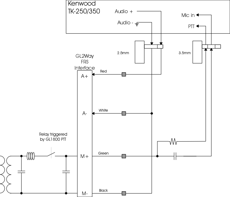 gl2waycable1 radio integration frs stereo wiring diagram at gsmportal.co