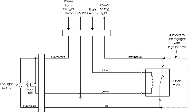 Fog Light Wiring Diagram Relay from goldwing.eurekaboy.com